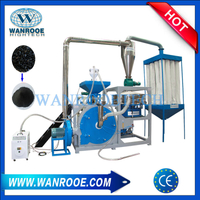 XLPE Plastic Pulverizer mill