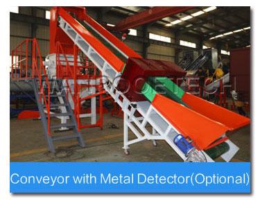 Conveyor with Metal Detector(Optional)