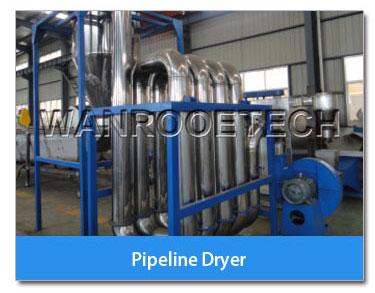 pipeline dryer